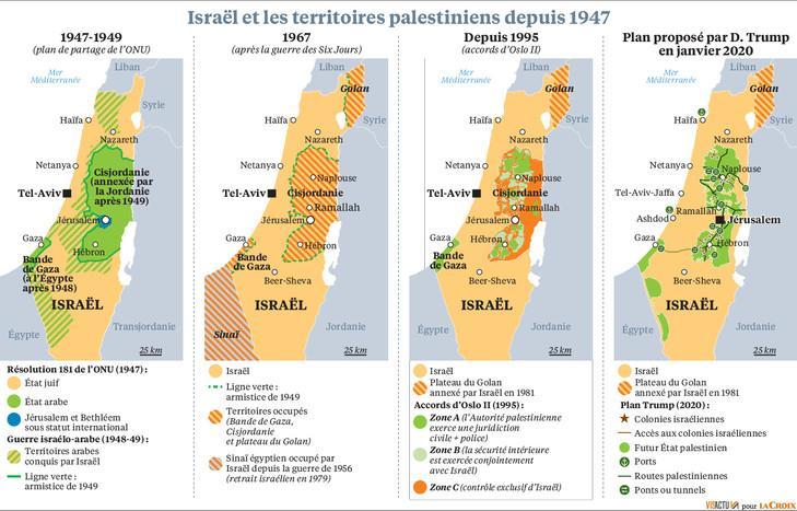 La Palestine depuis 1947 à 2020